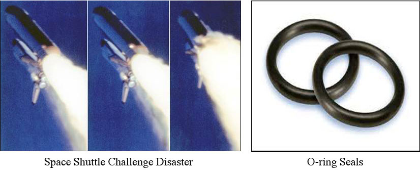 space-shuttle-disaster-and-o-ring-seals - Supervac Oils