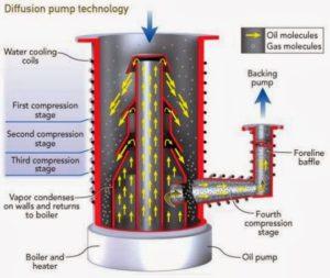 diffusion-pump-2