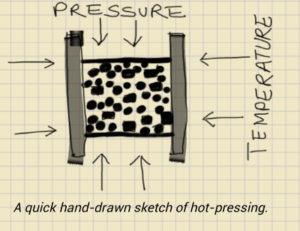 hand-drawn-sketch-of-hot-pressing