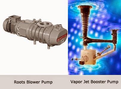 roots-blower-pump-and-vapor-jet-booster-pump