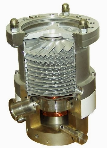 turbo-molecular-pump