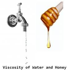 viscosity of water and honey